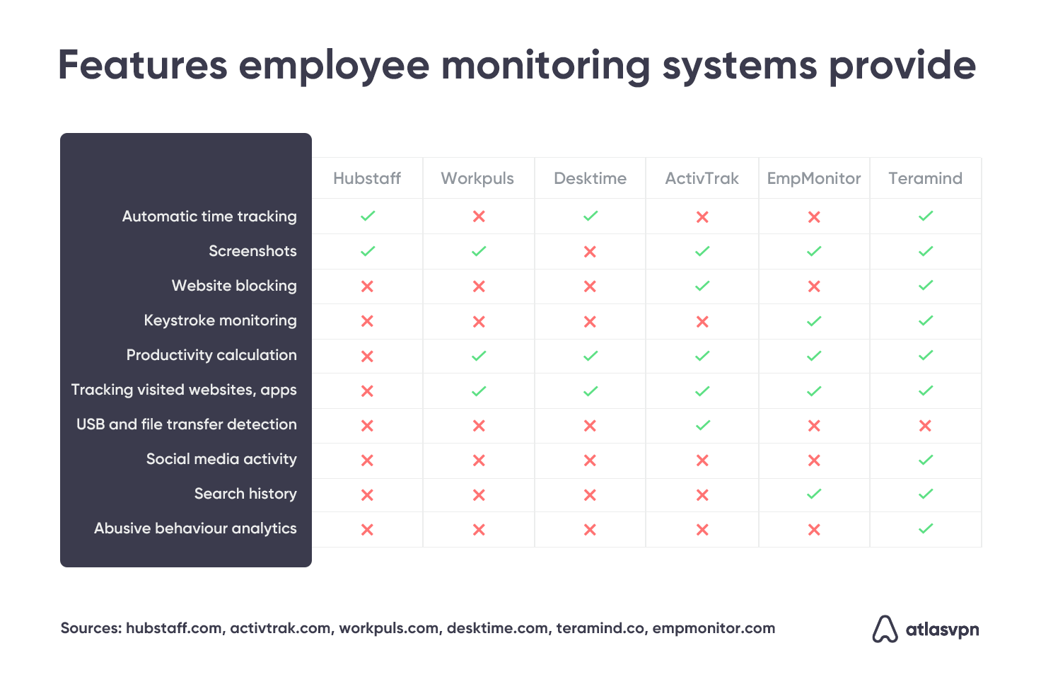 employee-monitoring-system-features
